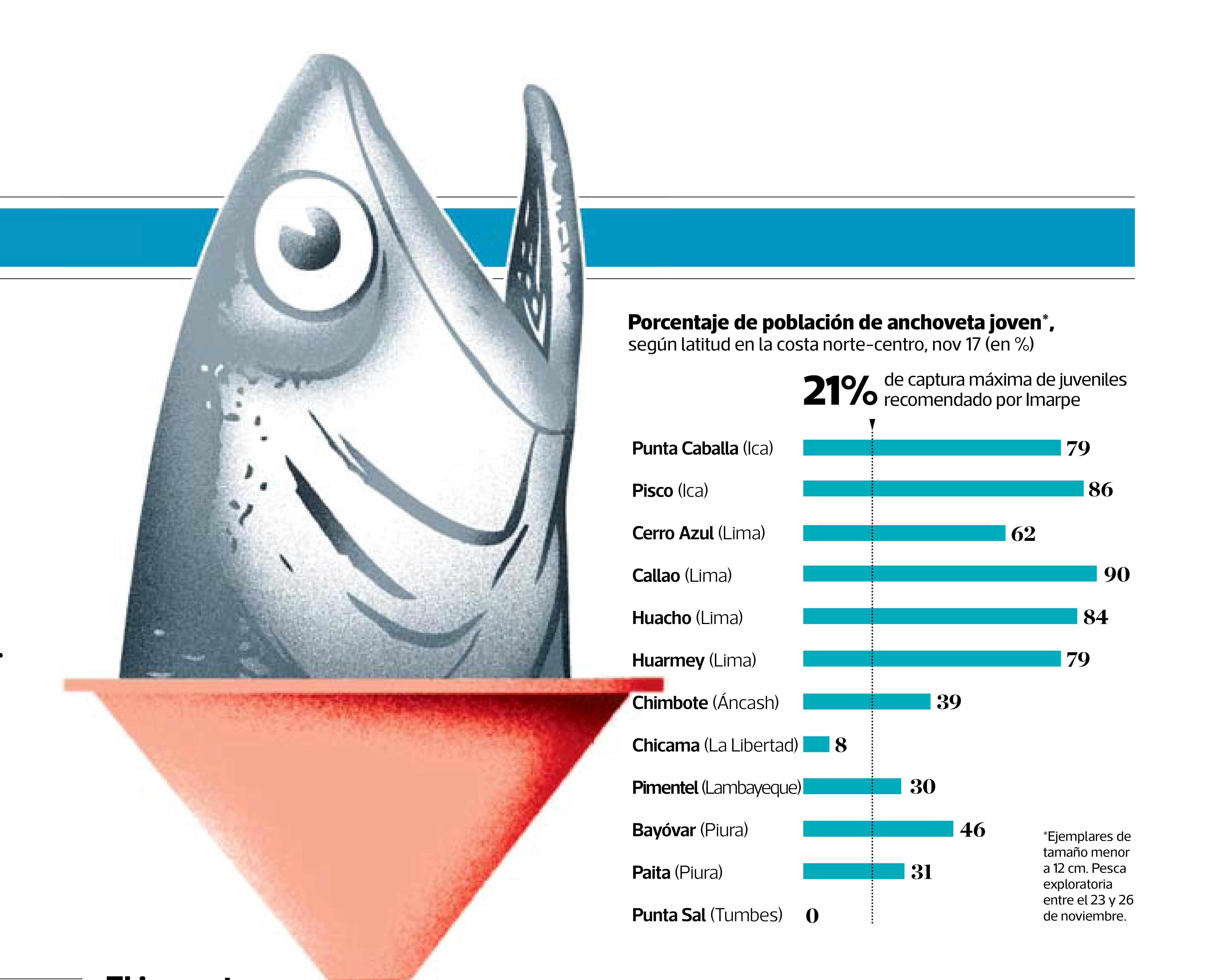 2018-12-10 - A río revuelto - Informe IPE - El Comercio