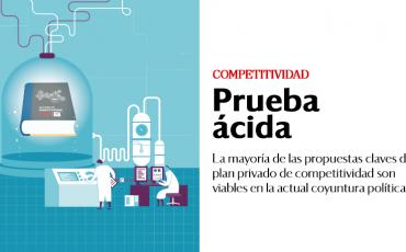 competitividad_SEMANAeconomica