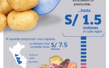 Instituto Peruano de Economía - IPE