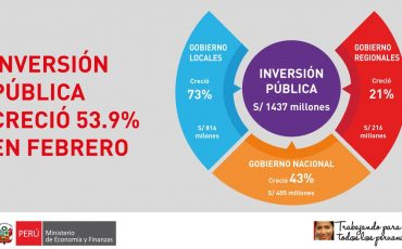 Inversion publica_MEF