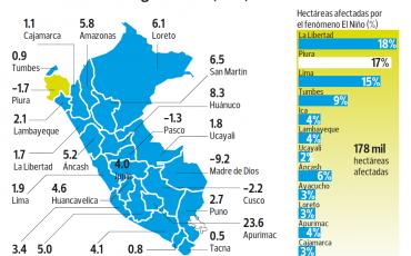 crecimiento_del_PBI_regional_2017_(en_%)