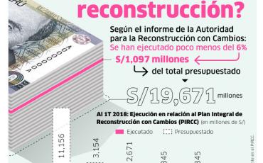 reconstrucción_001