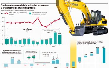 2018-08-11 - BCRP Camino hacia crecimiento económico de 4% está asegurado - La República