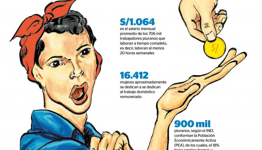 brecha de género Piura_El Tiempo