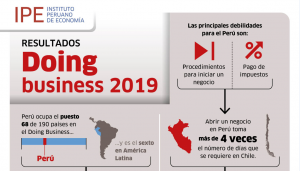 2018-12-18_-_doing_business_2019