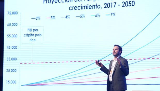 LA HOJA DE RUTA A SEGUIR POR EL PERÚ HACIA EL AÑO 2050
