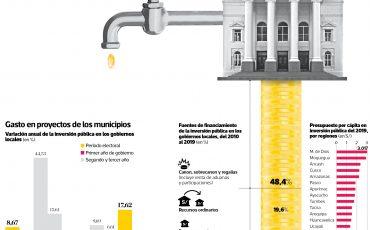 2019-02-25 - Historia de una caída anunciada - Informe IPE - El Comercio