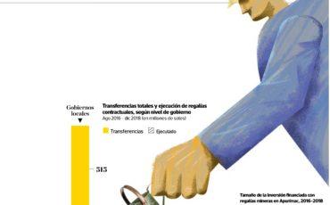 2019-04-15 - Apurimac y sus regalias mineras - Informe IPE - El Comercio