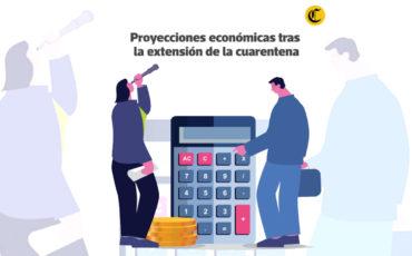economía, Perú, coronavirus, proyecciones
