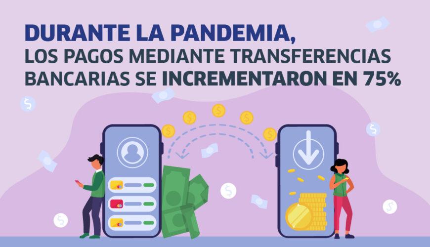 inclusión financiera, dinero digital, perú