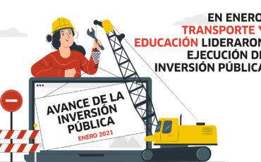 inversión pública, enero 2021, economía, Perú, informe IPE