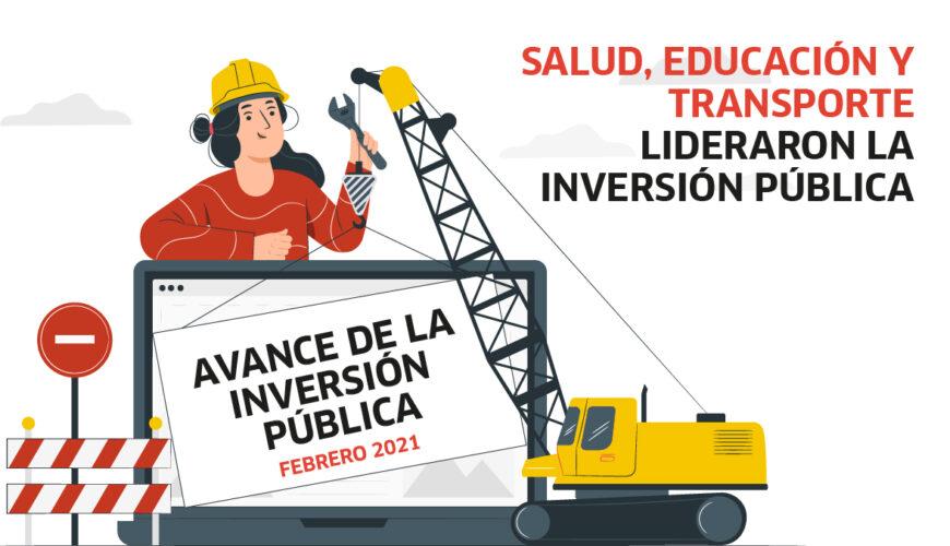inversión, febrero 2021, inversión pública