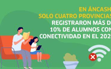 áncash, conectividad, educación, perú