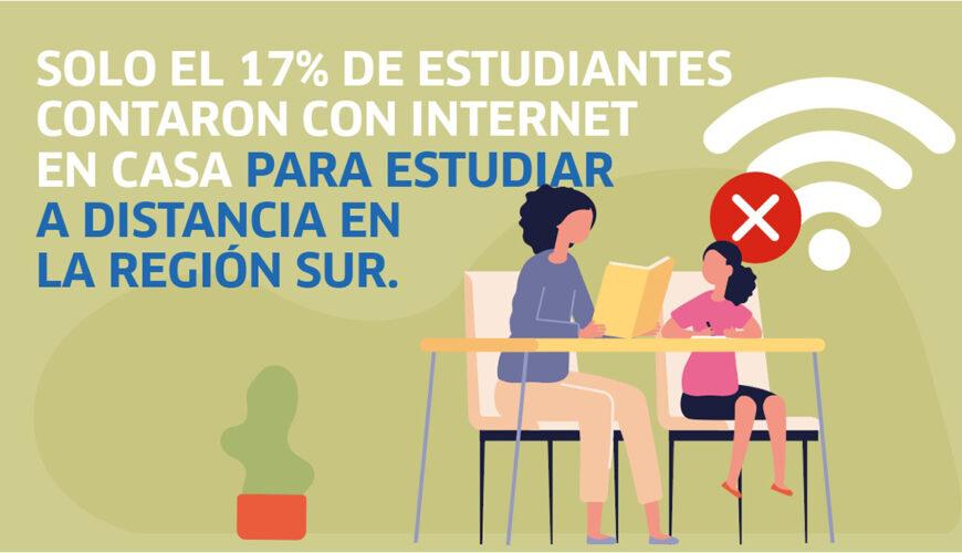conectividad, educación, virtual, Perú