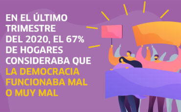 instituciones, democracia, perú, economía