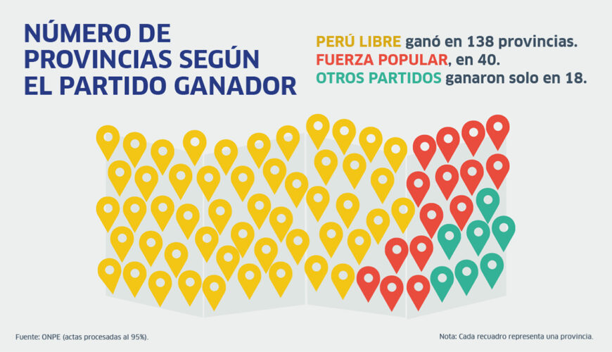 brechas sociales, voto, elecciones, Perú, Castillo, Fujimori