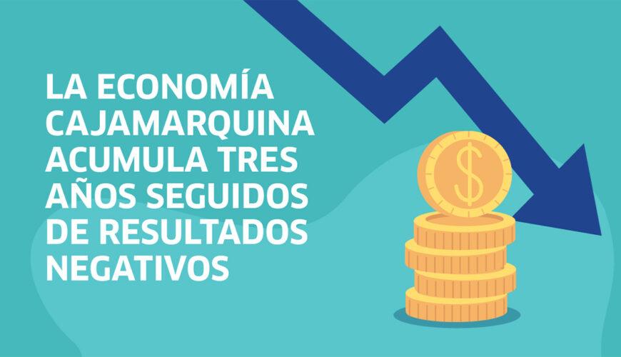economía, Cajamarca, regiones, Perú
