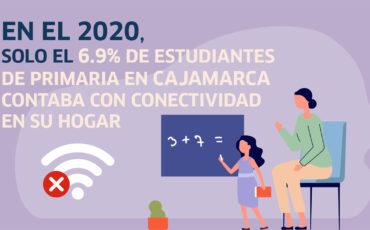 conectividad educación, cajamarca, Perú, políticas públicas