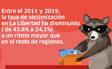 victimización, delincuencia, seguridad, perú, la libertad
