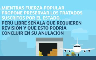 exportaciones, acuerdos comerciales, tratados, economía, Perú