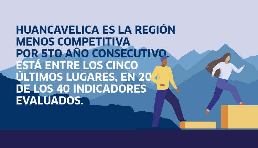 incore 2021, índice de competitividad regional, competitividad, regiones