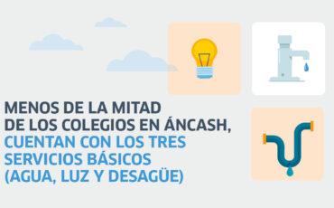 áncash, competitividad, incore, regiones