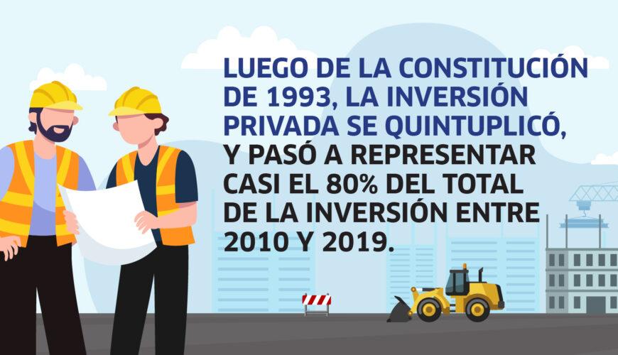 constitución, Perú, economía, inversión