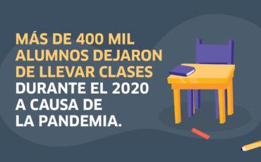 educación, covid-19, Perú, políticas públicas