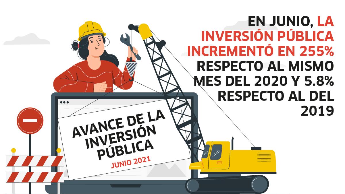inversión pública, junio, 2021