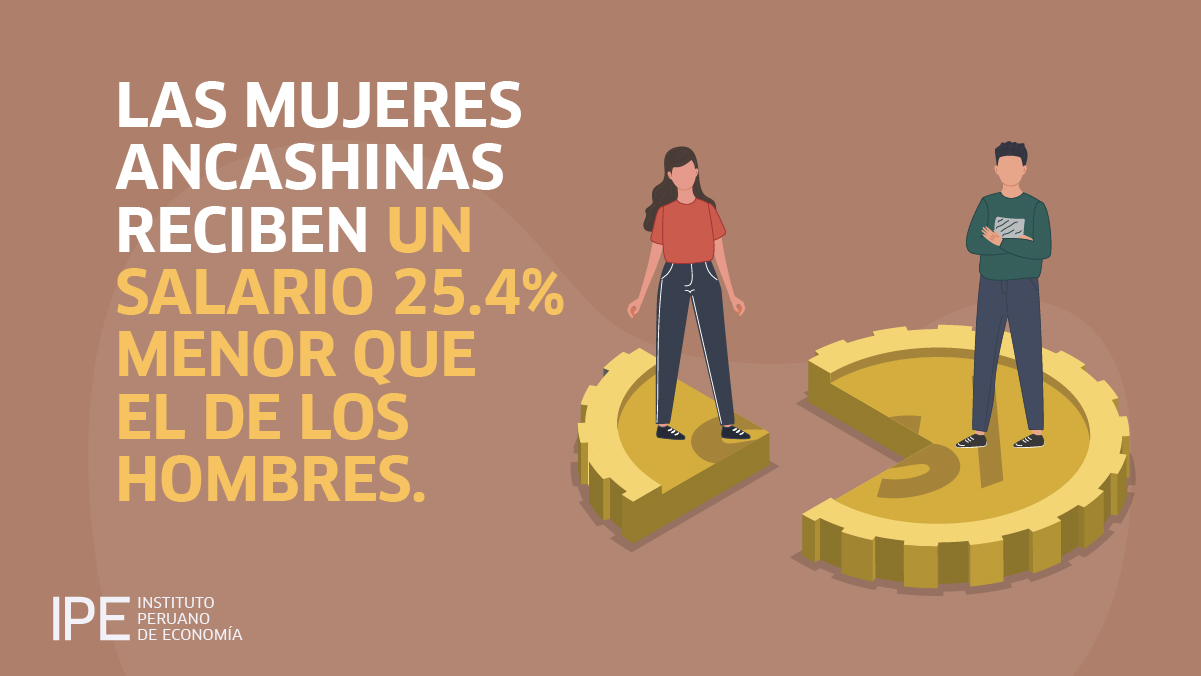 Brecha de género, Brecha salarial